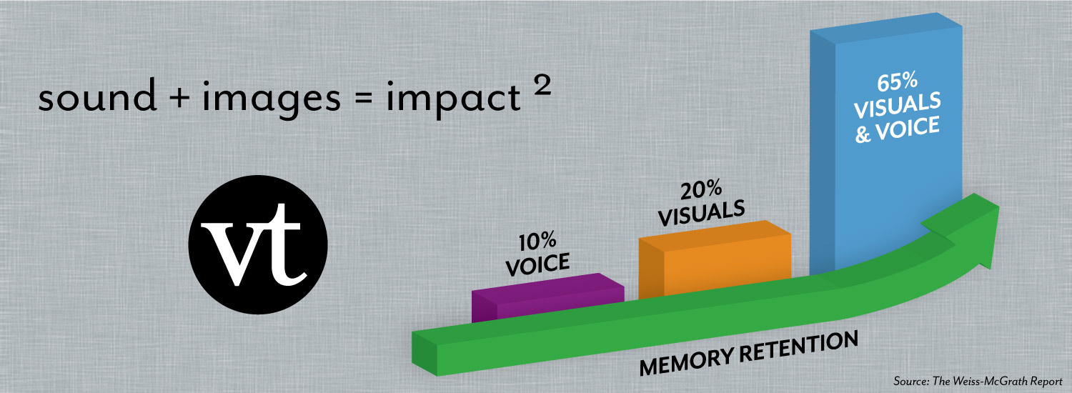 voicethread conversations in the cloud autos post